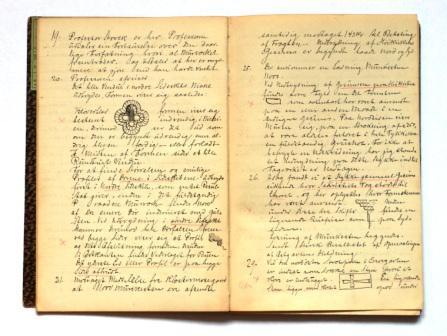 Magdahl Nielsens dagbog